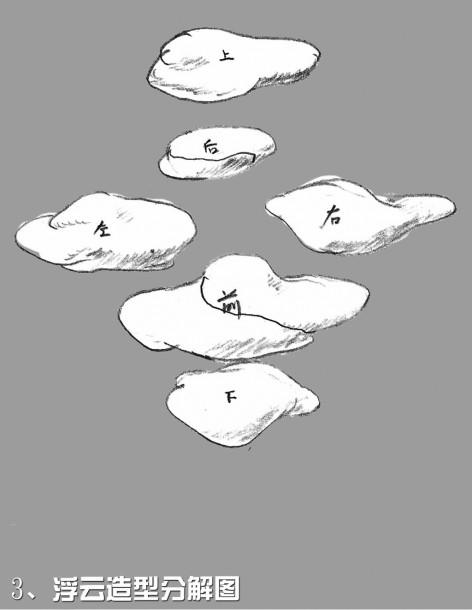 """Detail Sketch of """"Cloud"""""""