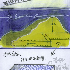 66 Exhibition Sketch of Wang Guangyi's Show, Cold War Aesthetic, 2007; 21×30cm