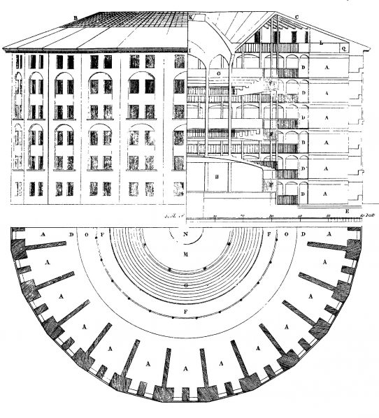 Jeremy Bentham Panopticon 542x598 - Visible and Invisible
