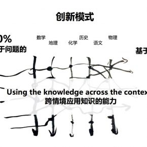 """03 Tongji Huangpu School of Design and Innovation education system model 290x290 - Lou Yongqi: """"sheji (design)"""" is a Territory and a Stage for the Future"""