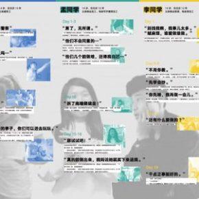 13 Yuan Qianxin 6x21. Migrant Children's Energizing Project  290x290 - Zhang Wenchao: Sensitive to the Status Quo